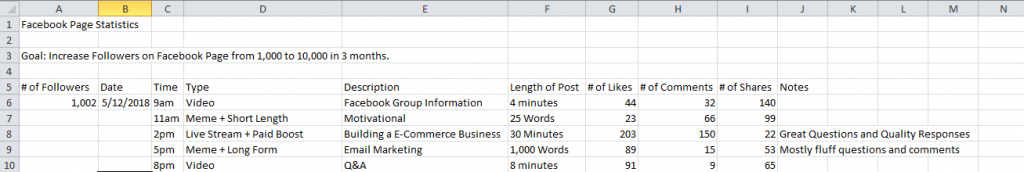 Customer Marketing Facebook Spreadsheet