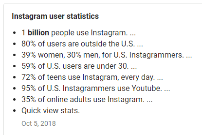 Instagram for business stats